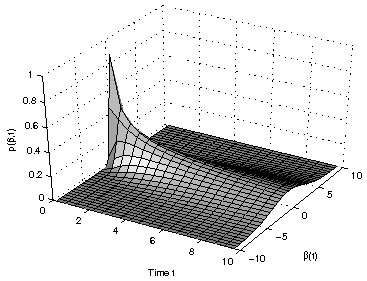 Stochastic Differential Equations in Bayesian Dynamic Models